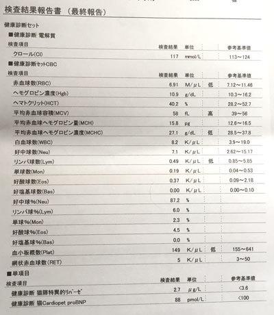 180514血液検査2