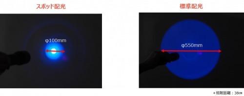 LEDブラックライト20SL-8300H_照射サンプル