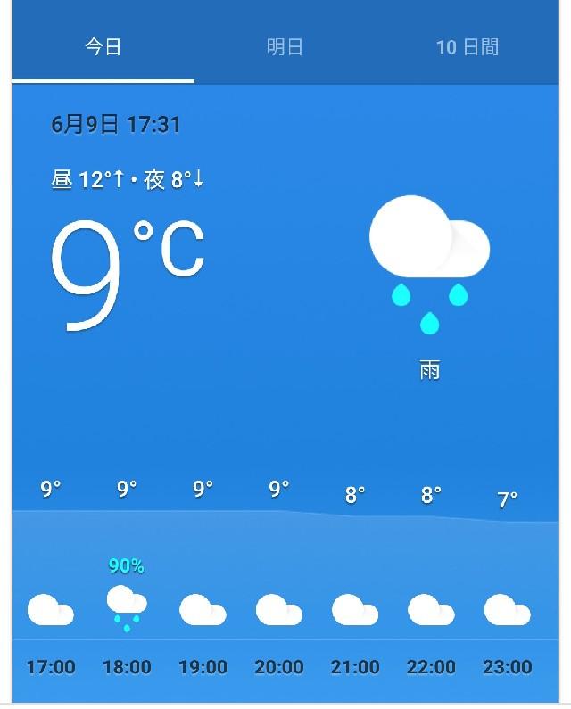 マジで寒い