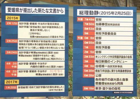 愛媛県が国会に提出した加計関連の文書、デタラメか … 「総理が加計理事長と面談」とするも新聞各紙が報じている「首相動静」で確認されず