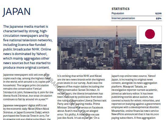 日本の大手新聞・テレビメディアの中で、朝日新聞が一番信用されていない事が判明 … オックスフォード大ロイター研究所の調査