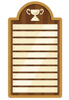champion_board_201804120635391d5.png