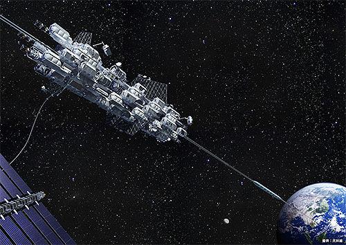 宇宙エレベーター用材料の耐久性試験