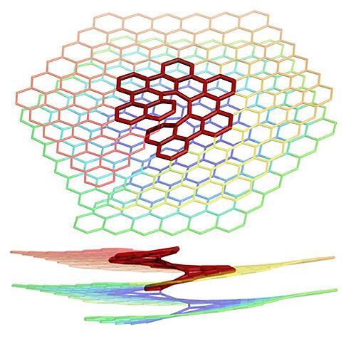 炭素原子でできたナノスプリングなの