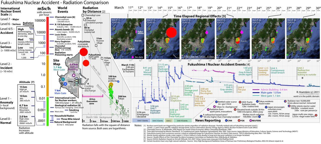 【原発問題】気象庁職員「2002年、地震評価で内閣府に太平洋側で大津波が起きる危険があるという見解は、信頼度が低いと明記しろと求められた」