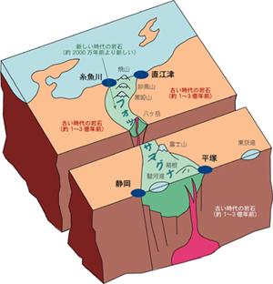 https://blog-imgs-115.fc2.com/o/k/a/okarutojishinyogen/newsplus_1527250599_84402.jpg