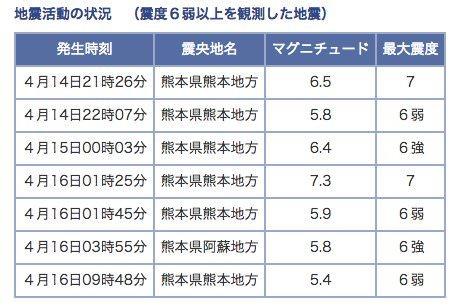 https://blog-imgs-115.fc2.com/o/k/a/okarutojishinyogen/newsplus_1529384977_24201.jpg