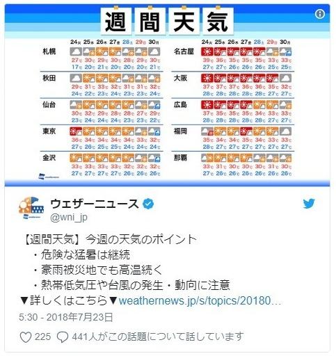 【緊急会見】気象庁「命に危険がある暑さで災害と認識」生命を脅かす暑さ…雨もしばらくは降らない模様