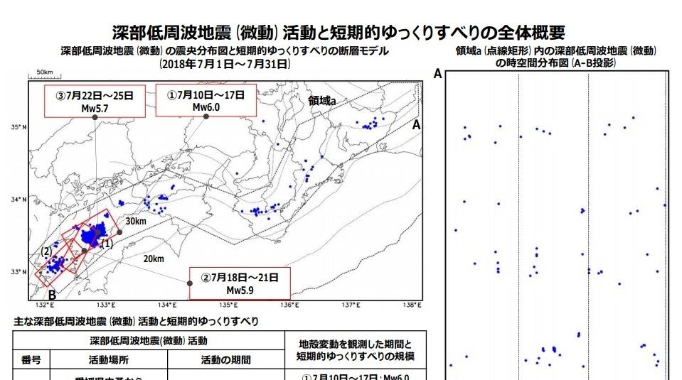 【南海トラフ】豊後水道での「深部低周波地震」発生は「スロースリップ」だったのか?今月に入っても愛媛県では、現在もなお続いている模様