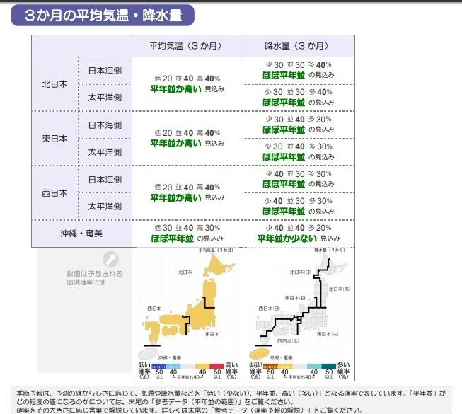 【猛暑】岐阜で「41℃」を観測!全国、歴代2位に…気象庁「この暑さ、8月中ずっと続きます」