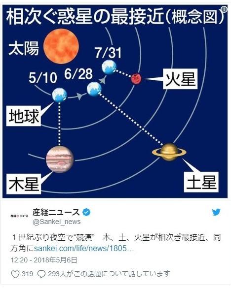 【惑星直列】大正11年以来、1世紀ぶりの惑星最接近…関東大震災はその翌年の大正12年9月、そうなると来年「首都直下地震」だろこれ