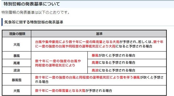 【西日本】記録的な大雨による水害…発令される「特別警報」のこと知ってますか?