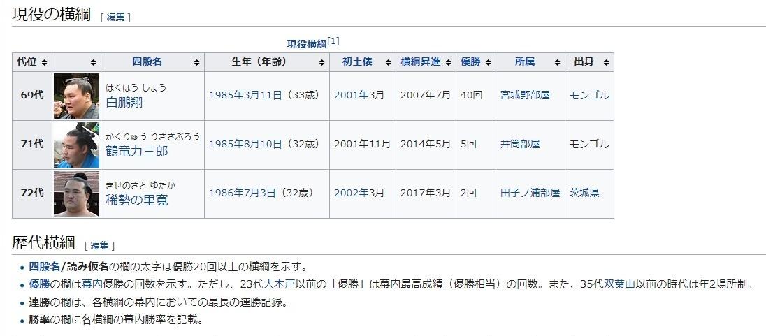 【横綱予言】今日「8月10日」に相撲と関係していて「大地震」が発生する法則があるらしいけども、どうなるのかな?