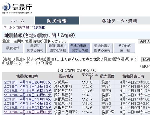 【東海地震】昨日、愛知県で地震が相次ぐ…最大震度は「4」