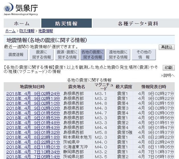 【地震連発】島根県で最大震度5強…その後も地震が相次ぐ「震度4が3回」「震度3が2回」