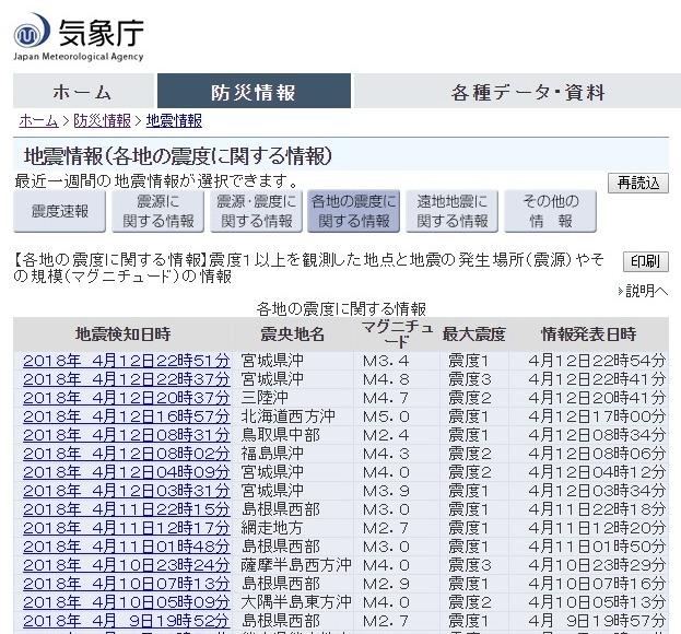 【地震】三陸沖や宮城県沖で震度「3」と「2」…北海道西方沖でもM5.0 深さ230kmの地震発生