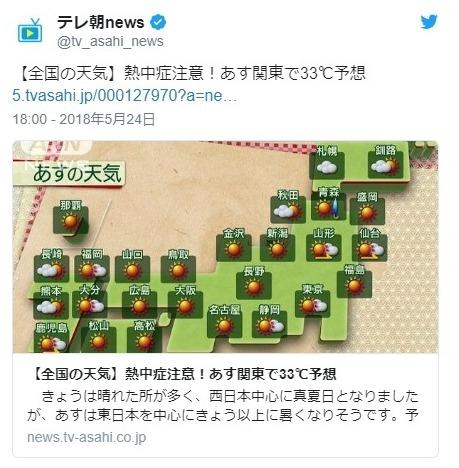 【熱中症】今日25日は東・西日本で7月並の暑さ、関東では「33℃」になるところも…東日本は黄砂にも注意