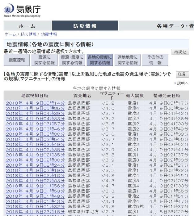 【島根県】気象庁「今後1週間程度、最大震度5強程度の地震に注意」…地震で神社の鳥居も崩れる