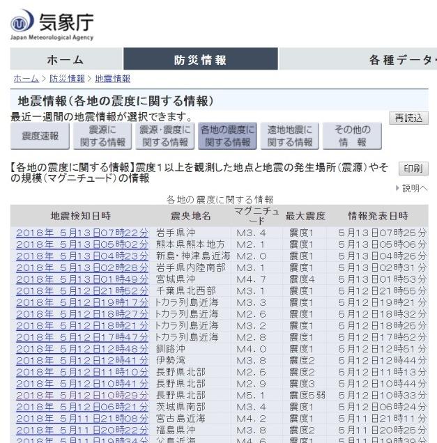 【前触れ】トカラ列島で地震が相次ぐ!またも「伊勢湾」で地震…「北海道・東北・関東」でも地震が起き、日本各地で揺れてる模様