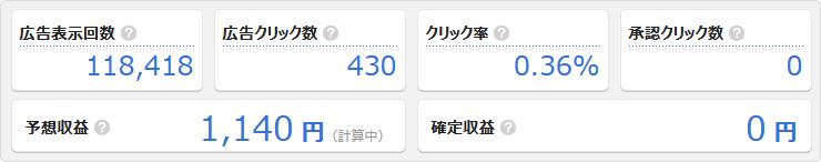忍者AdMax 180714-180731
