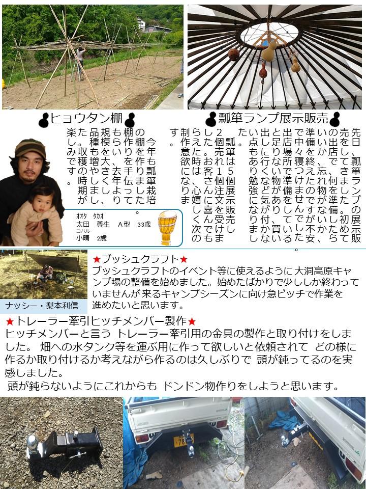 第72号協力隊新聞4