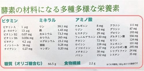 大平酵素の栄養素