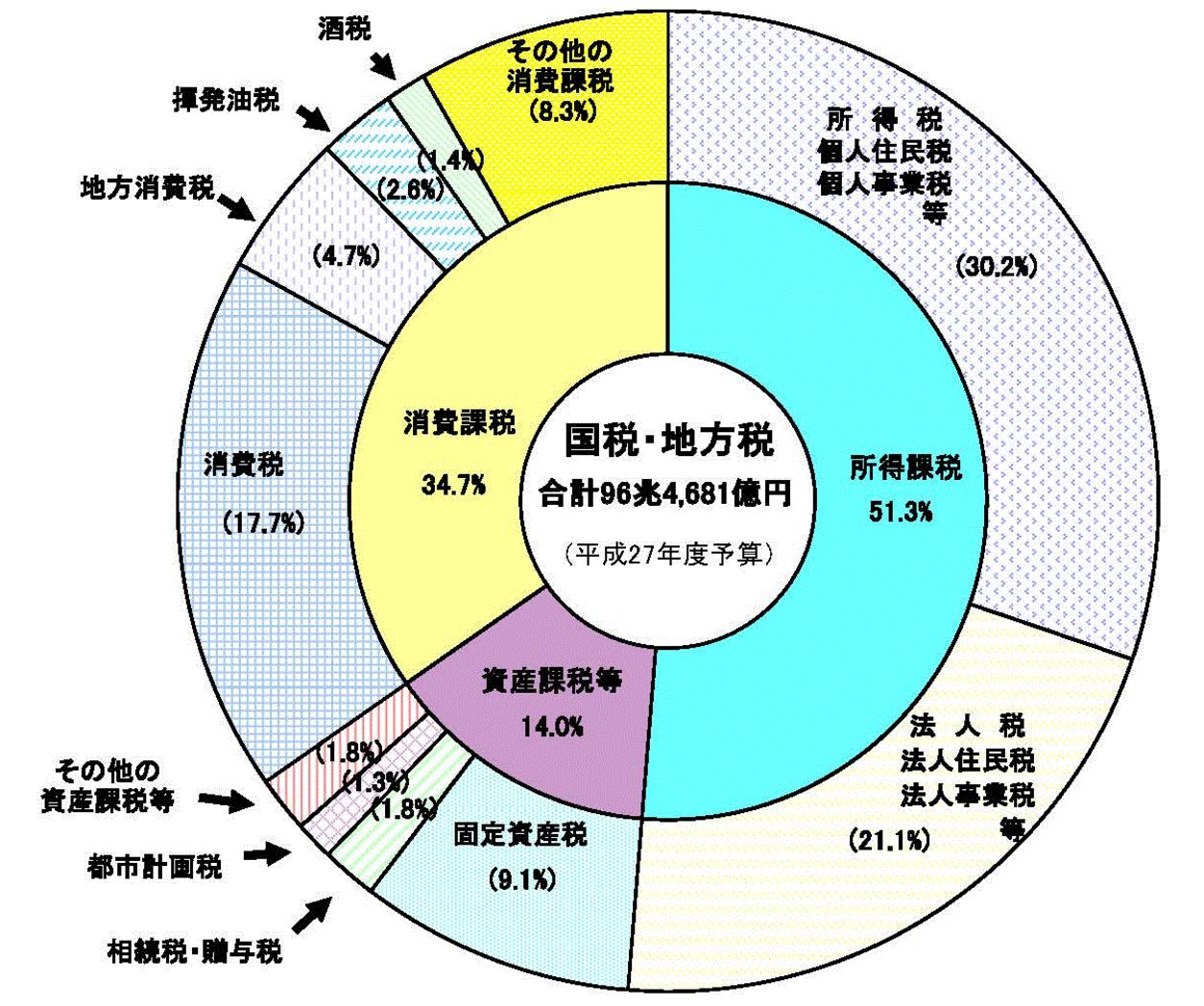 https://blog-imgs-115-origin.fc2.com/o/u/g/ougijirou/_f1f2acb0c5ffbc4170d9c0ec1ce161ef.png