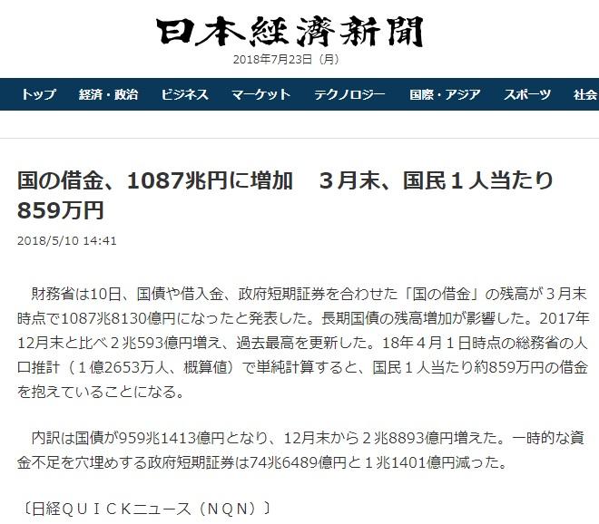 国の借金1000兆 日経新聞