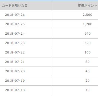 9連勝履歴