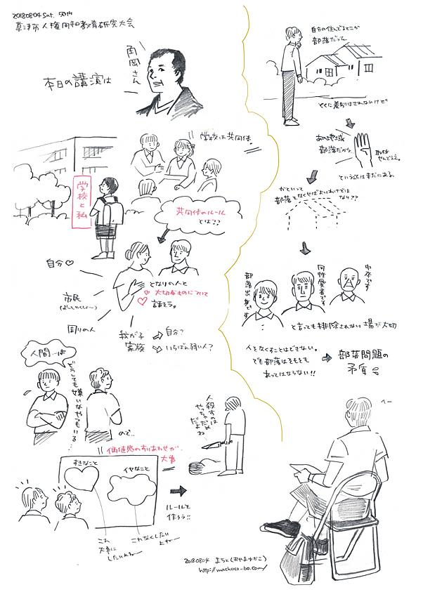 草津市 人権同和教育研究大会