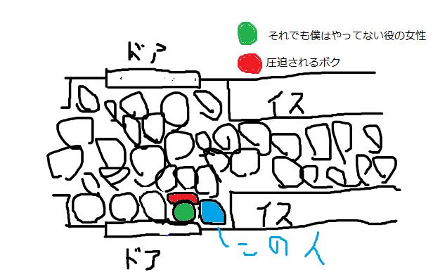 3電車位置