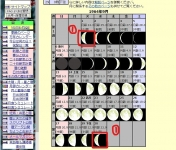 生まれた日の月のかたち (1)