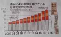 20180729中日新聞