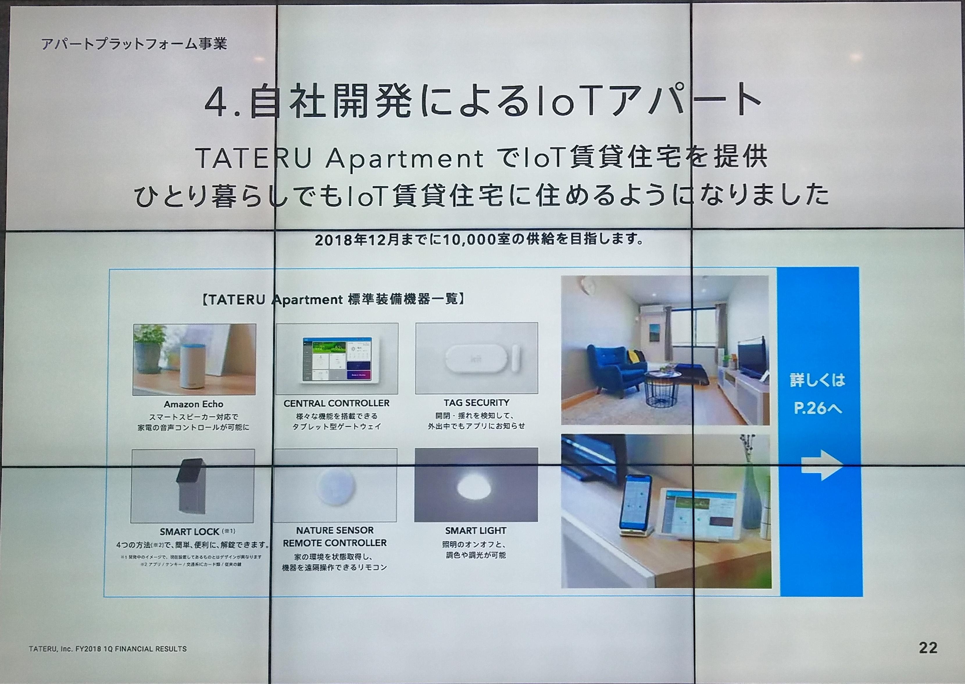 06_TATERU_Apartment