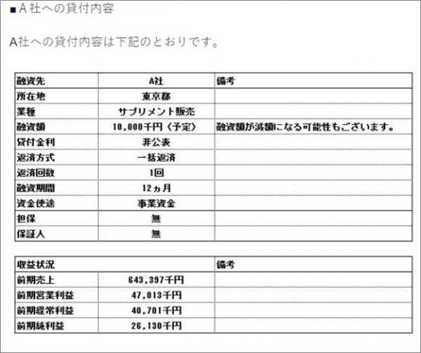 03_SAMURAIがソーシャルレンディングを開始!