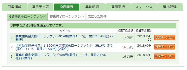 maneoで47万円投資
