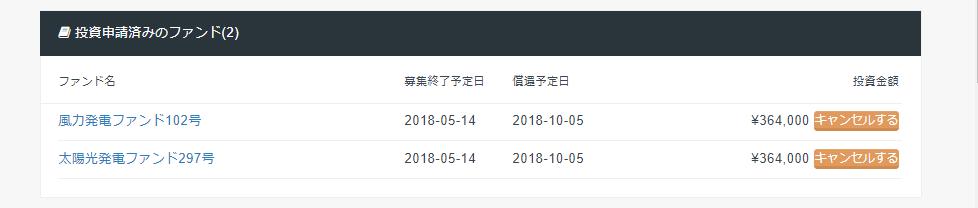 クラウドバンクで72万円投資2