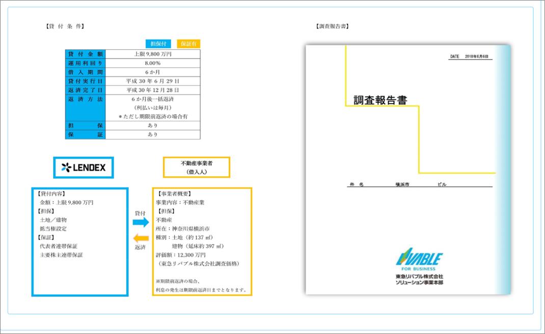 03_LENDEX東急リバブル調査報告書.