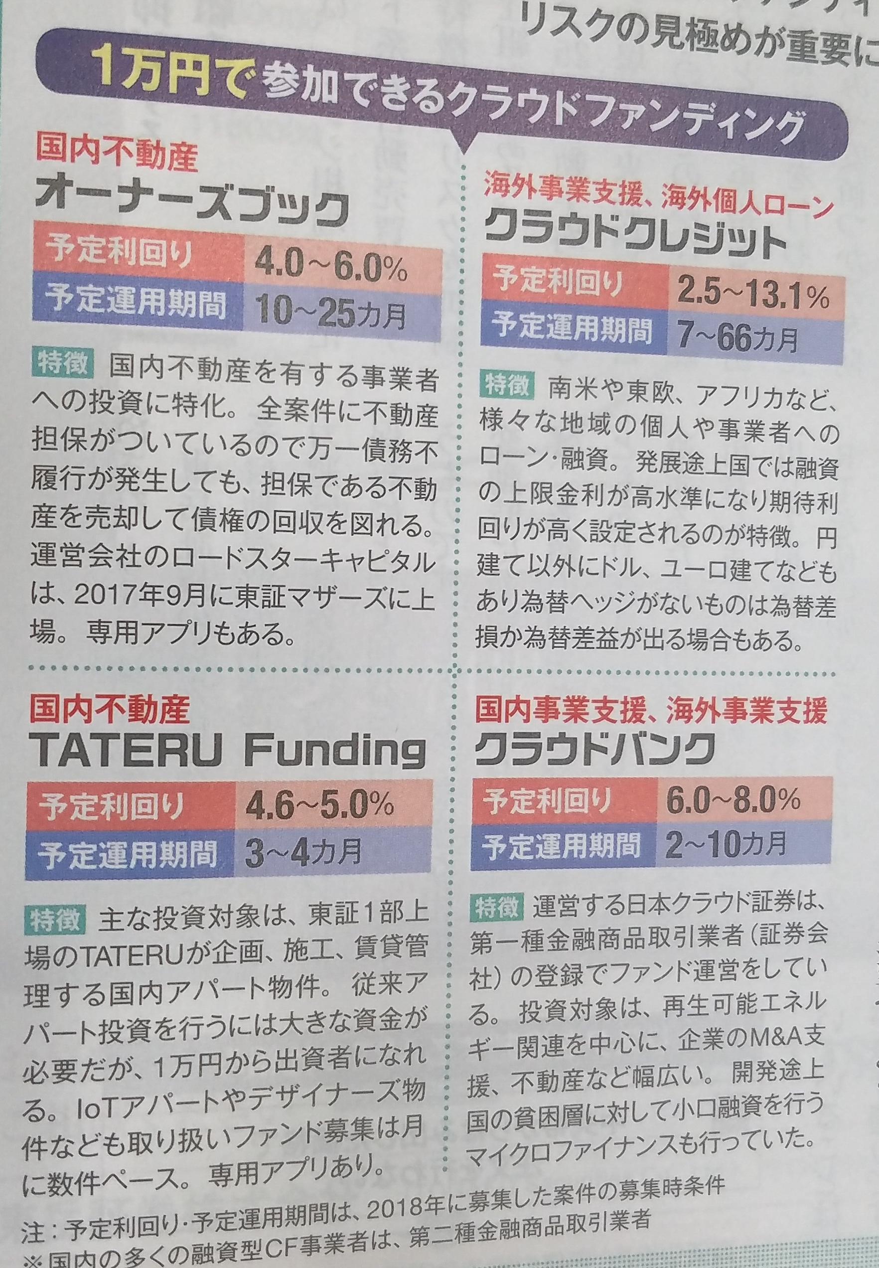 日経マネー2018年07月号投資型クラウドファンディング紹介2