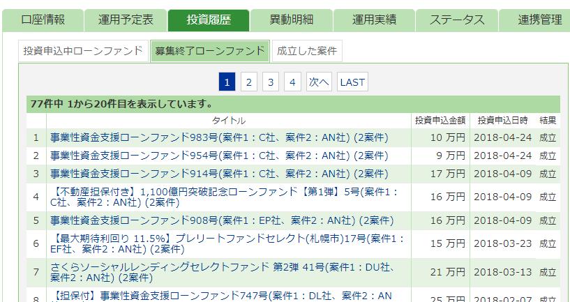 maneo47万円投資1
