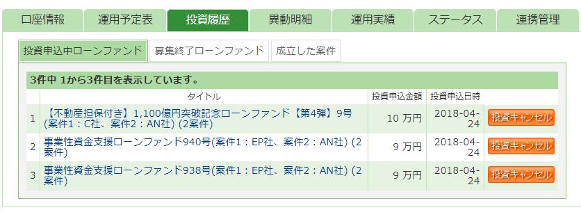 maneo47万円投資2