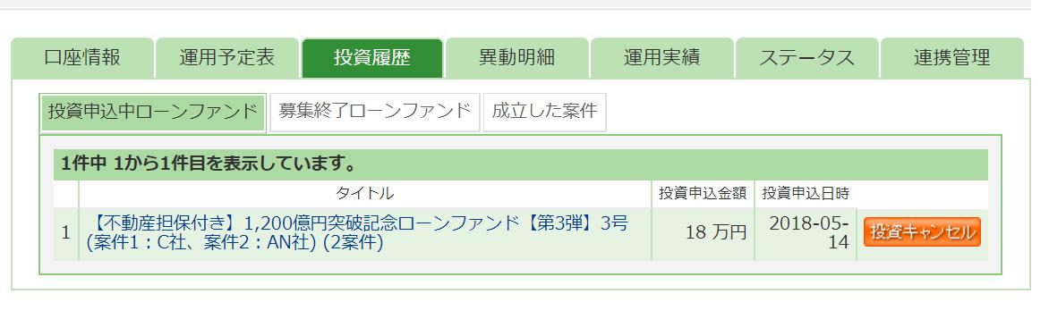 maneoで17万円投資
