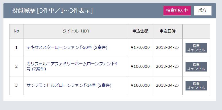 ガイアファンディング43万円