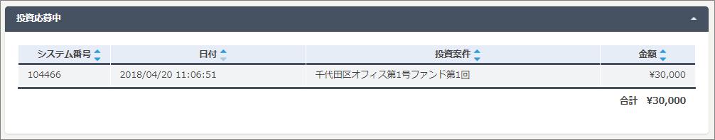 オーナーズブック千代田区オフィスファンド第1号