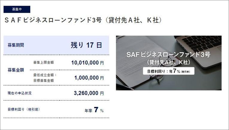01_SAMURAI_SAFビジネスローンファンド3号