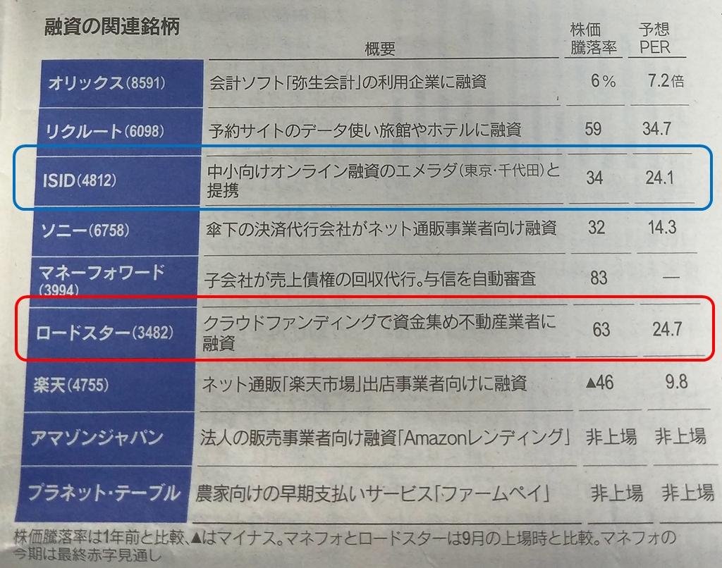 オーナーズブック_日経ヴェリタス2018年6月17日号3面