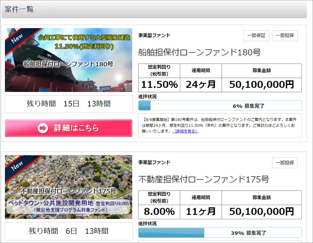 01_トラストレンディングへ20万円投資