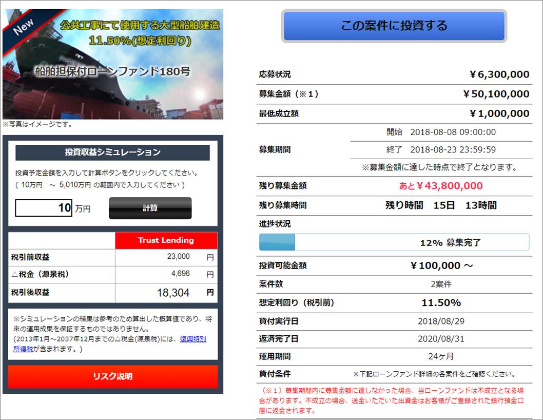 02_トラストレンディングへ20万円投資
