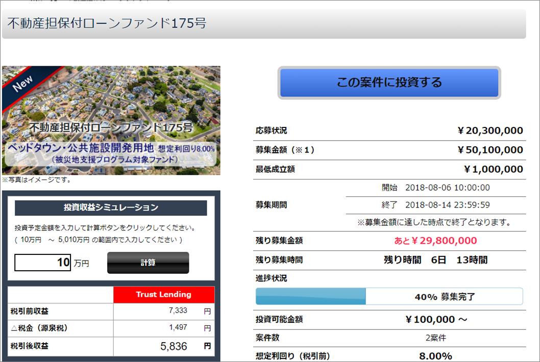 05_トラストレンディングへ20万円投資