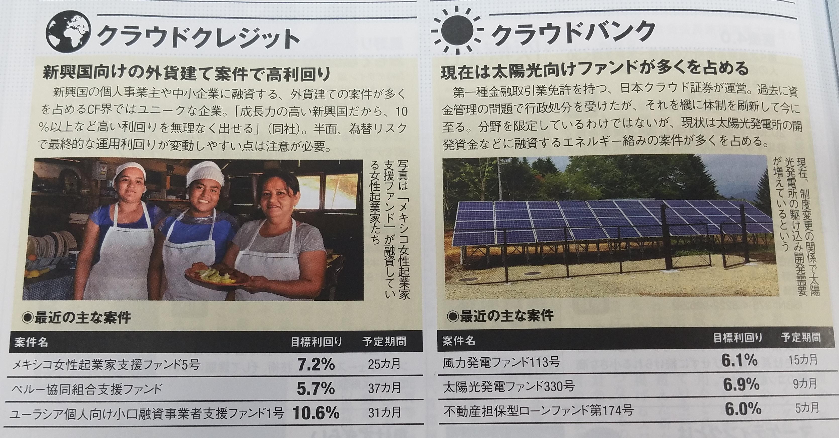 クラウドクレジット_クラウドバンク_日経TRENDY2018年9月号